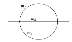 sunset diagram